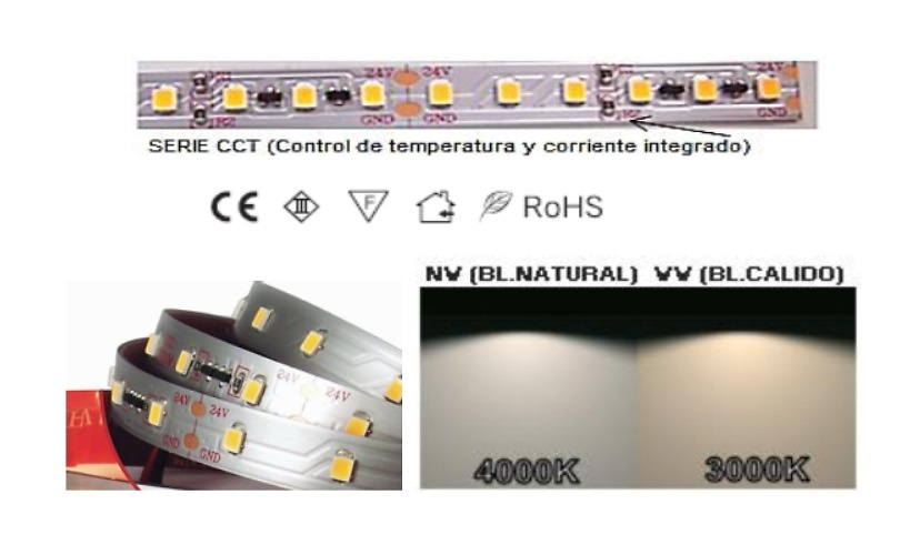 AB LED TIRAS FLEXILED 12 y 24v CORTABLES 12 y 24V