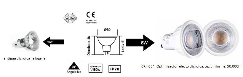 BOMBILLA dicroica LED GU-10 a 220 v AC
