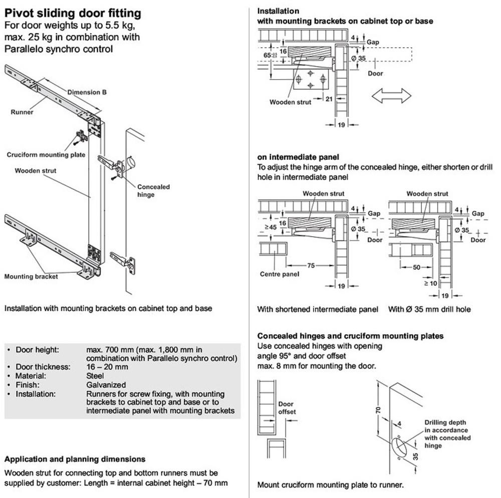 instrucciones completas
